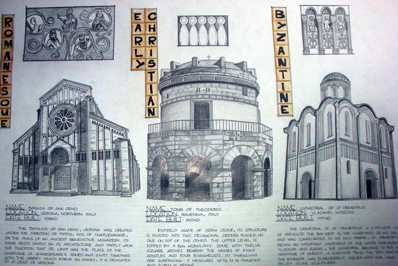 معماری بیزانسی و صدر مسیحیت