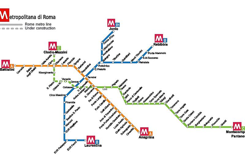 خطوط ریلی در شهر رم
