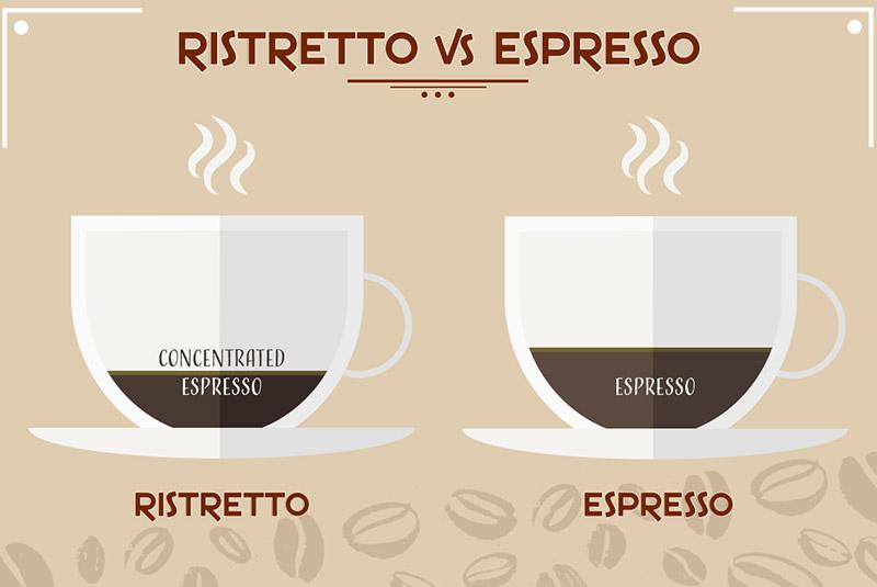 فرق ریسترتو و اسپرسو